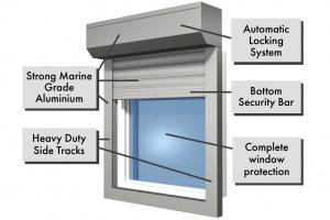 The security features of OzShut Roller Shutters